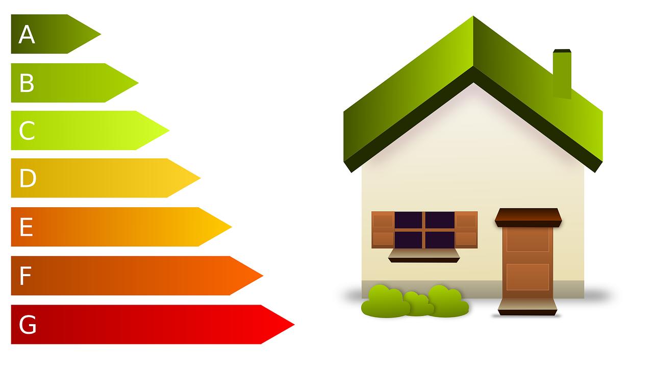 Hulp bij energiebesparing
